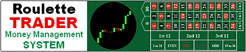Roulette TRADER | A Powerful FOREX Trading Money Management Strategy!