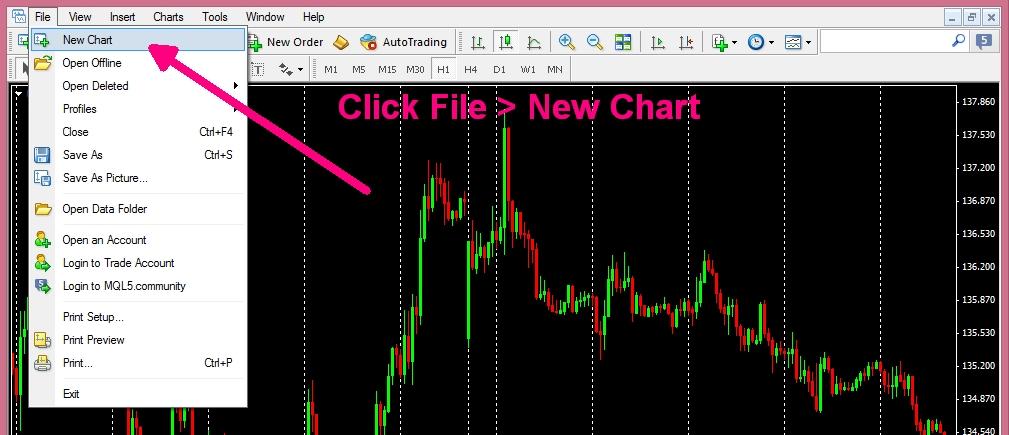 1. Click File-New Chart