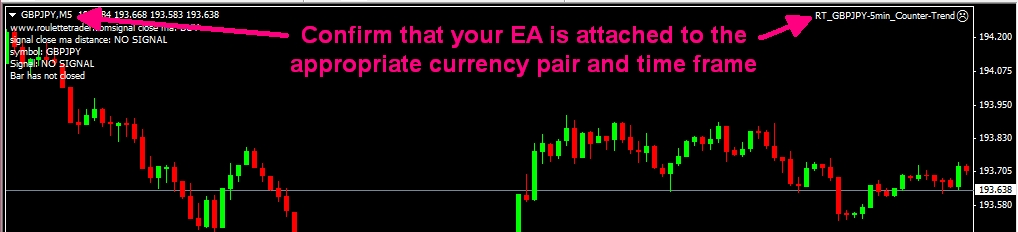 1a. Confirm Chart and EA