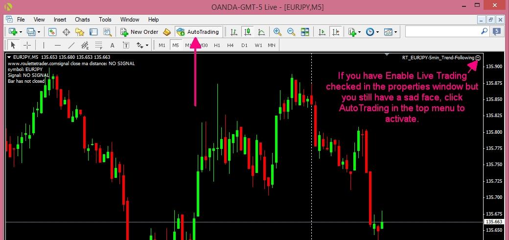 9. Auto Trading Button
