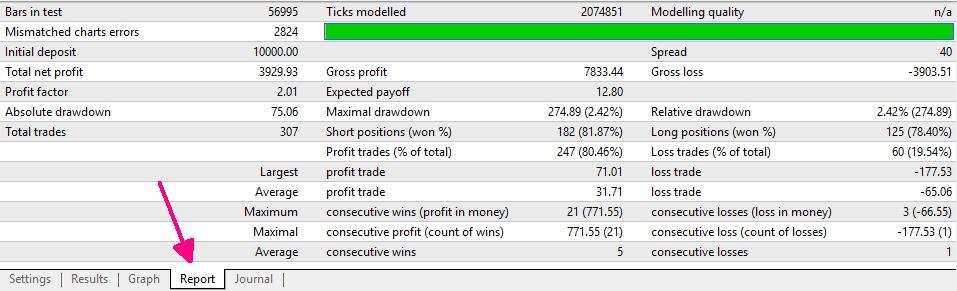 MT4 Backtest Report