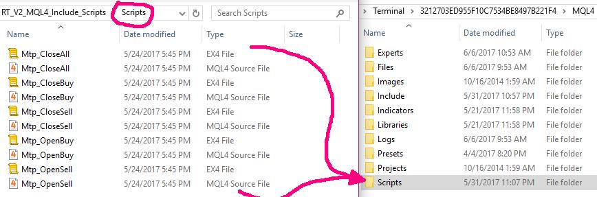 V2 MT4 Scripts